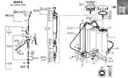 Die Ersatzteilzeichnung mit der Teileliste für das Kolbenrückensprühgerät Gloria 2010 G zum herunterladen und ausdrucken.