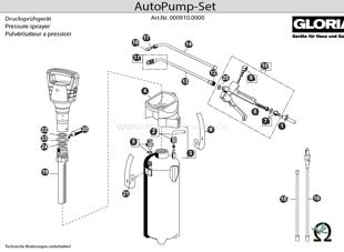 Explosionszeichnung mit Ersatzteilliste für das Drucksprühgerät Gloria AutoPump Set
