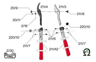 Felco 211-60, Zeichnung der Einzelteile